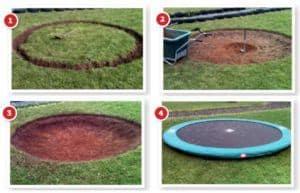 nedgravet trampolin